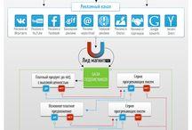 SMM для проекта (мои шпоргалки) / Моя база информации для правильного ведения SMM