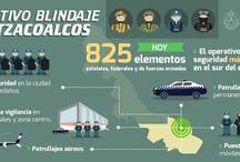 Infografías - Mayo 2014 / En este álbum podrás encontrar las infografías publicadas por el Gobierno de Estado de Veracruz como parte de las acciones desarrolladas por el Gobernador del Estado, Javier Duarte de Ochoa, durante su administración, las cuales presentan temas de protección civil como parte del Operativo Blindaje que se llevó a cabo el Córdoba y Coatzacoalcos.