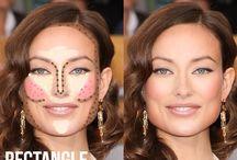 Countoring  face shape