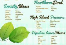 Medicinal