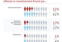 Gestion de Patrimoine / La fiscalité, les investissements immobiliers et les placements financiers, l'argent, les crédits, la rentabilité