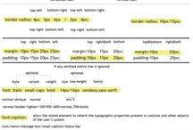 Programming Cheat Sheets
