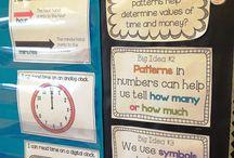 Maths wall ideas