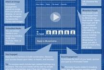 digital'n'social / Inspirational Clips and Graphics #digital and #social