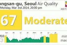 Air Quality Seoul 2014