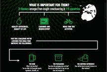 Инфографика / Полезная инфографика на темы бизнеса, потребителей, рекламы