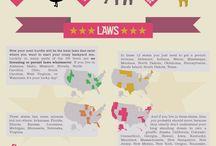 Infographics: Animals