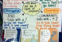 Literacy- Grammar