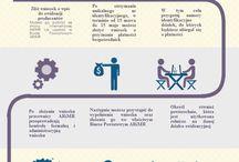Infografiki / Zbiór Infografik z bloga www.agrogeek.pl