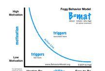 Habits and Behaviour