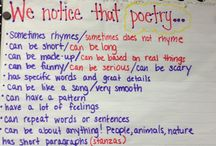Language Arts: Poetry / This board contains pins about poetry.