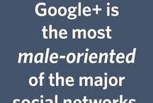 Digital Marketing facts