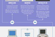 history computer