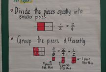 Math Anchor Charts / by Vanessa Quintana