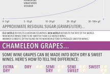 Wine Grapes - White - Noble