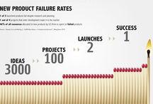 MBA590 - New Product Development