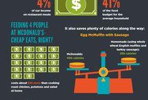 Infographics I Dig