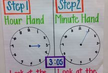 How to Teach Telling Time / #unit #theme #classroom #carpettime #circletime #crafts #education #prek #preschool #daycare #kinder #kindergarten #kids #howtoteachkids #lessonplan #parents #childcare #tfa #educator #ece #earlychildhood #curriculum #teaching #teacher