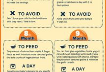 feeding guidelines for babies