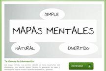 map as mentales