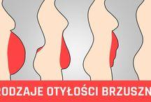 Spalanie tłuszczu