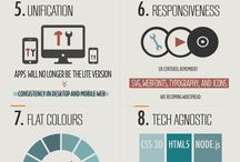 Web Design Infographic / Infographic is a great way to turn the most boring data into the most comforting graphic, which is much easier for reader to digest.