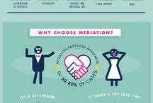 mediacia setri cas infografika