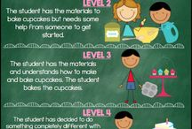 Teaching - Rubrics / Rubrics - Cross-Categorical: Ideas, Resources, & Activities