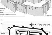 MAP • Castle