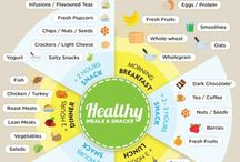 healthy tips & tricks