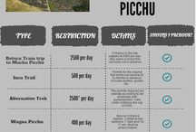 Machu Picchu / Learn more about Machu Picchu Peru, an unmistakably brilliant archaeological site situated on a mountain ridge above the Sacred Valley.