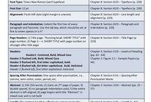 APA & Academic Writing / Advice on how to use APA referencing and useful academic writing resources