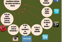 Marketing / Marketing informativo para empresas y emprendedores.