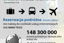 Infografiki turystyczne / Dowiedz się więcej o takich tematach, jak podróże, turystyka czy linie autokarowe.