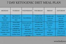 Keno Diet plan