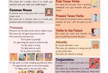 Grammar / Grammar Worksheets and Teaching Resources!