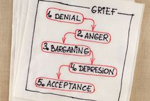 Grief Counseling Education / Discussions on education and programs as well as training to become a certified grief counselor. Highlights many courses and programs for grief counseling and for certification.