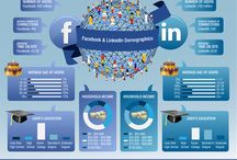 Social Media Infographics / by Sue Beckingham