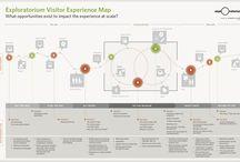 infographixx