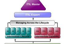 TSM & Storage Tutorials