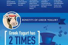 Dannon Oikos Greek Yogurt Recipes / by Beverly Oferrall