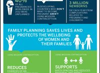 Family Planning / by The DHS Program