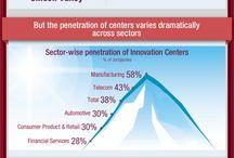 Innovation (Management)