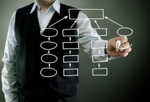 4 key questions in project management
