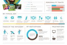 Marketing, PR & Social Media Inspiration