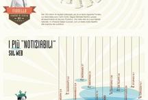 Le nostre Infografiche