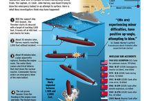 Naval weaponry