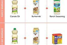Chicken / Marinades and recipes