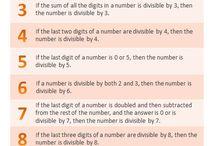 Stage 3 Maths