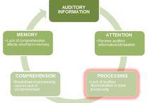 Therapy ideas: ABA, occupational, sensory/auditory / by Jennifer Basile